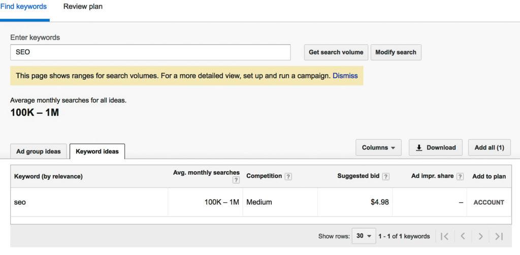 Understanding Google Keyword Planner | the content group